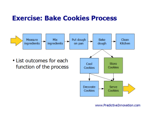 Function Example: Baking Cookies