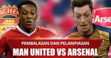Prediksi Bola Manchester United vs Arsenal 29 April 2018