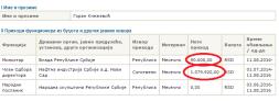 knezevic-goran-imovina2