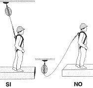 Imagen de las instrucciones del Blocfor de la empresa Tractel