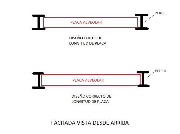 Diseño corto de placa alveolar como cerramiento horizontal