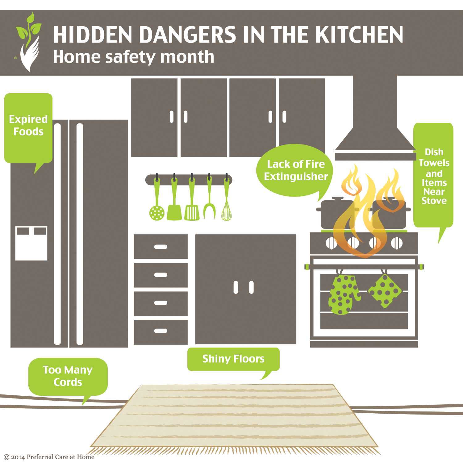 Home Safety Hidden Dangers In The Kitchen