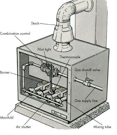 Affordable furnace repair