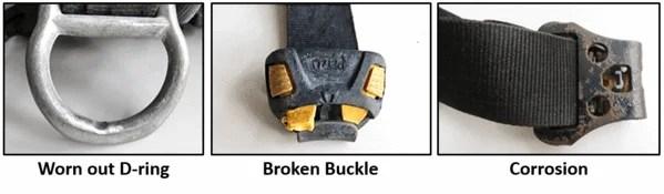 Damaged Harness