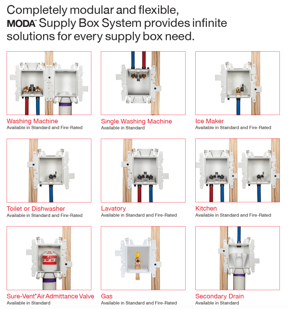 Oatey MODA supply boxes offer multiple, creative solutions to plumbing fixture connections.