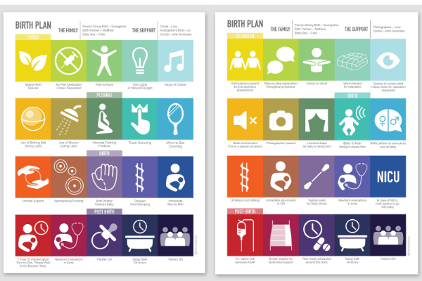 visual birth plan with colorful icons