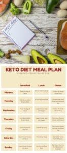 Keto Diet Meal Plan Printable Meal Plan