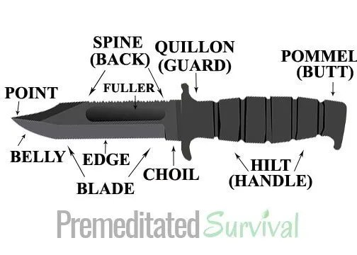 survival knife diagram