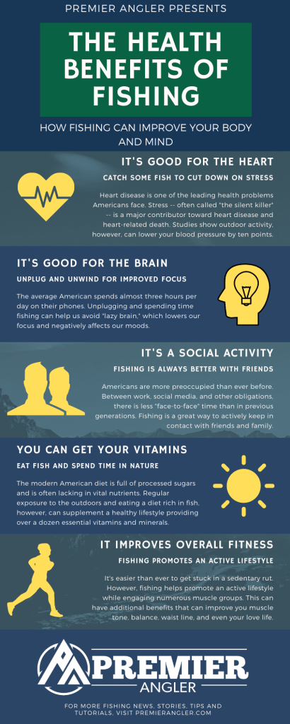 The Health Benefits of Fishing_Infographic