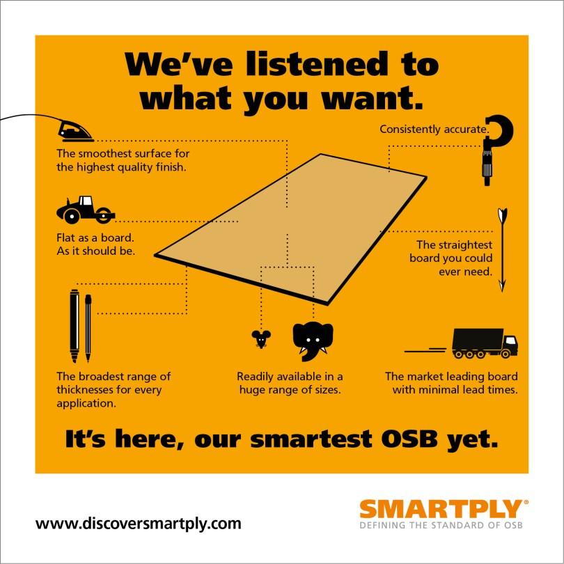 Smartply's Latest Board A Triumph Of Customer-Led Innovation