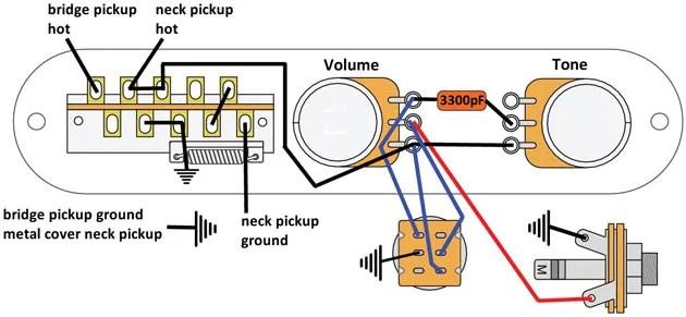 Mod Garage: The Super-Flexible, Super-Simple Telecaster
