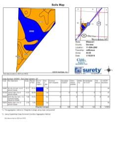Eagleburger 40 acres I 35 Soils
