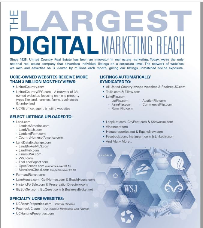 Largest Digital Marketing Reach