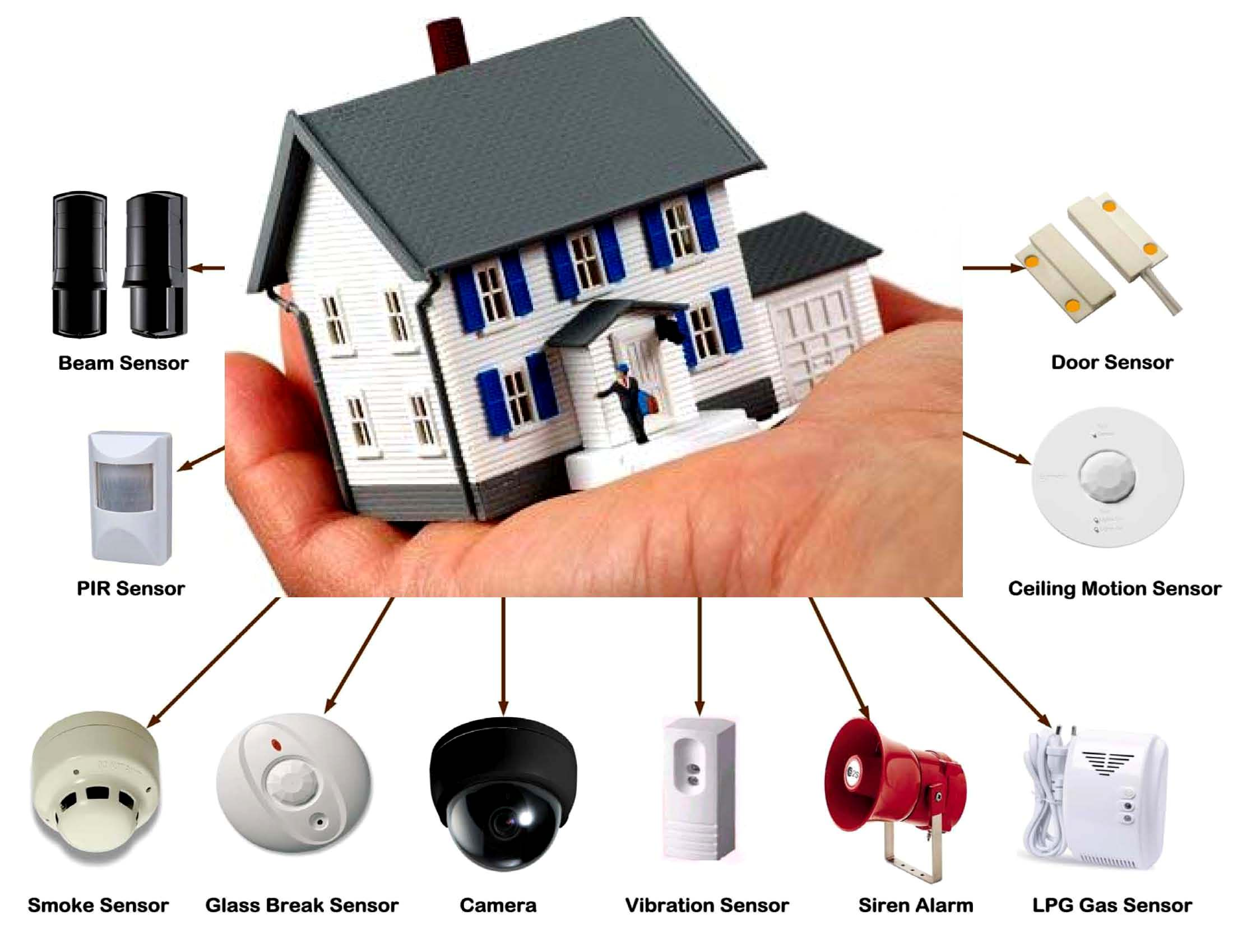 use existing home security system