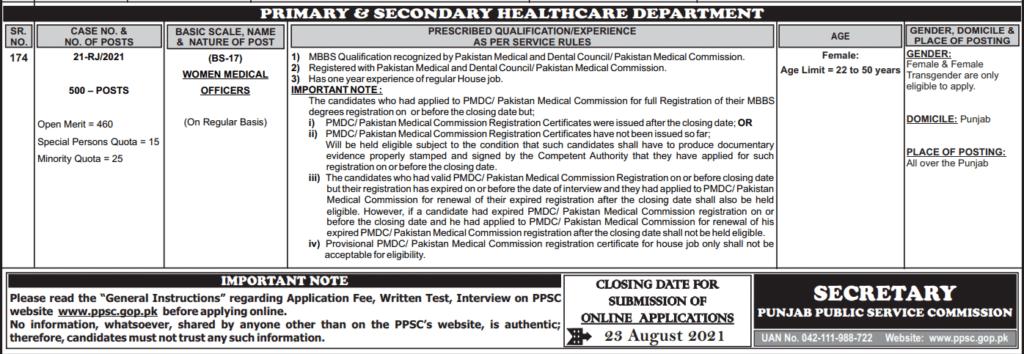 PPSC WMO jobs 2021