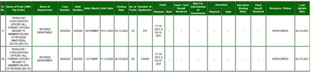 What is PPSC Tehsildar Test Date 2021