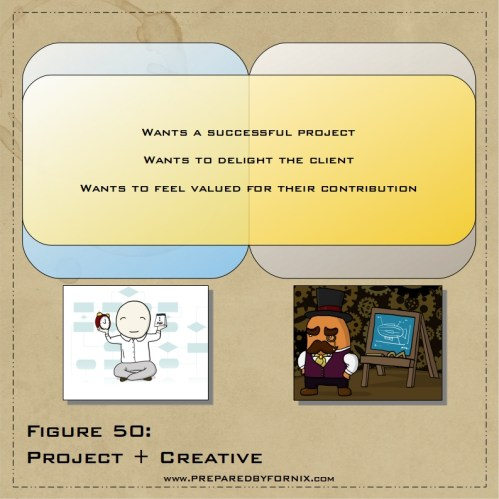 Fig50-Project+Creative