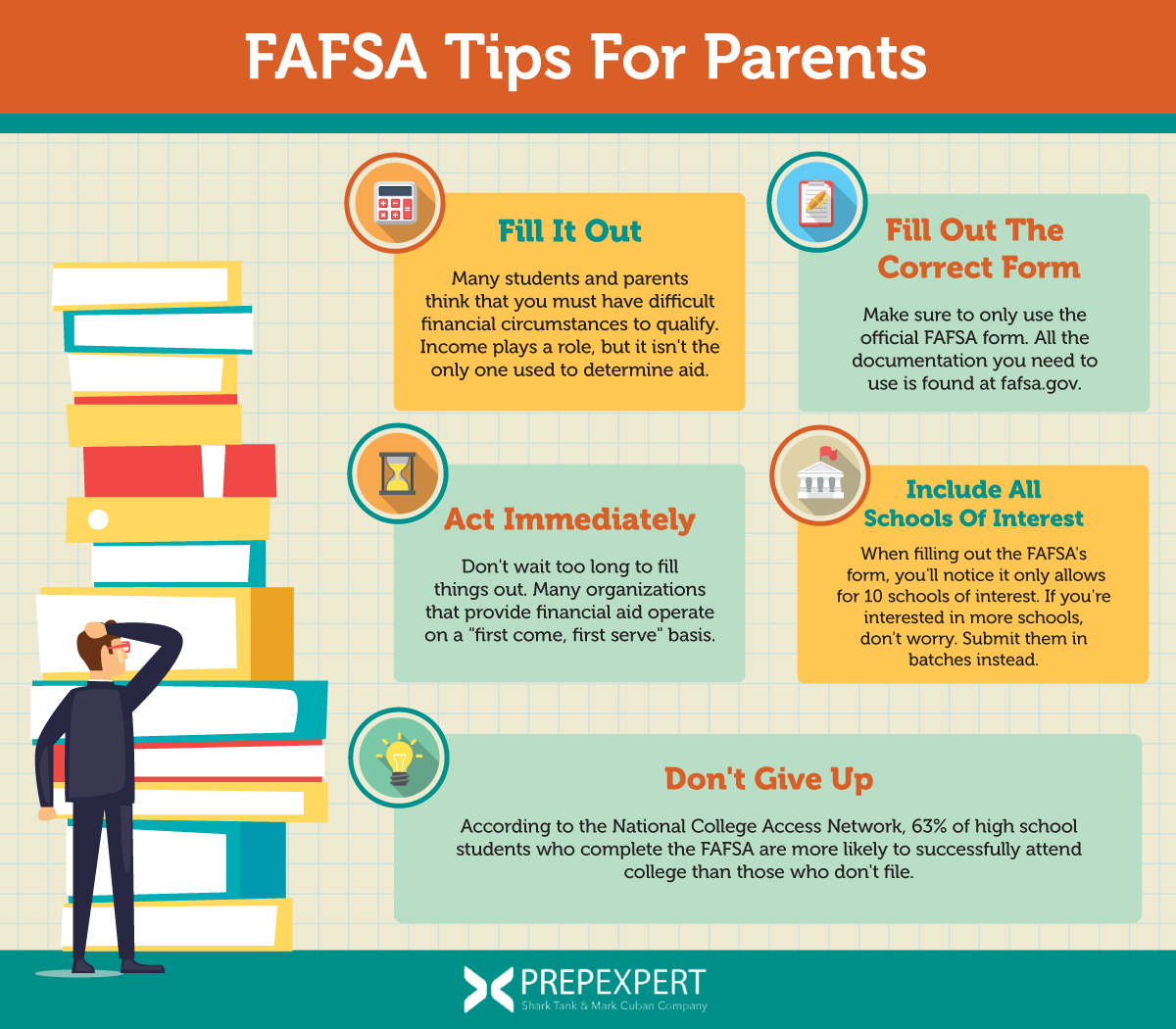 Fafsa Tips For Parents
