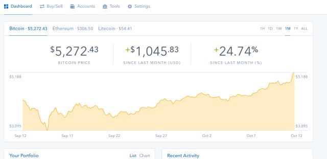 How to buy Bitcoin using Coinbase