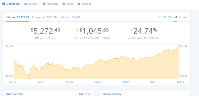 How to buy Bitcoin using Coinbase