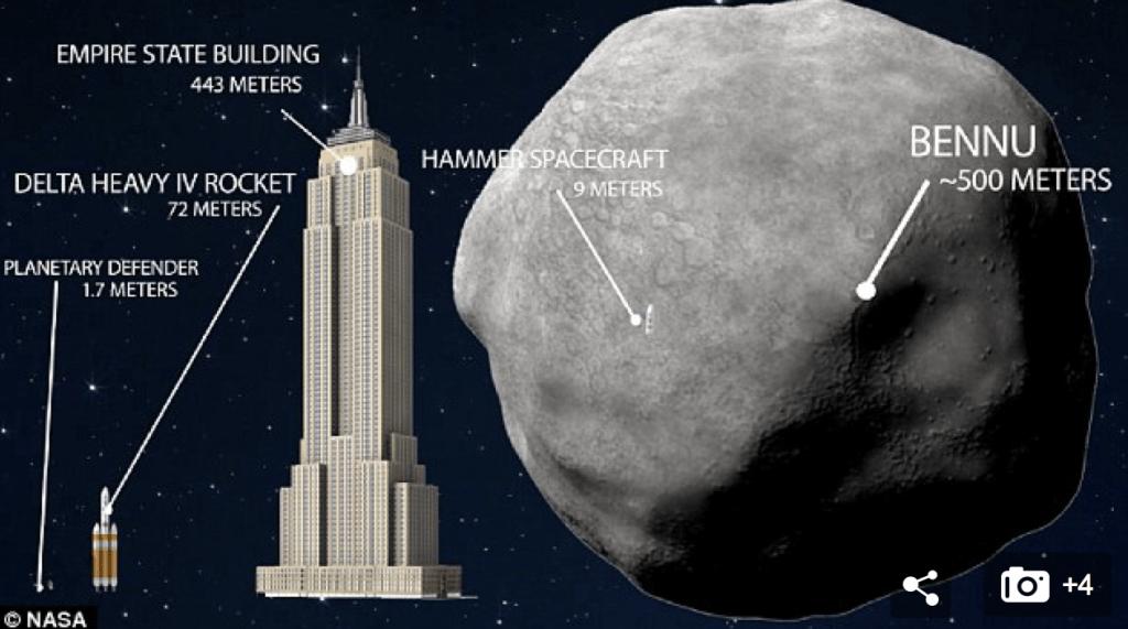 doomsday asteroid