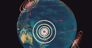 9/15/2020 — Multiple Large Earthquakes – New deep M6.4 – Pacific Northwest PLATE SLIPPING NOW