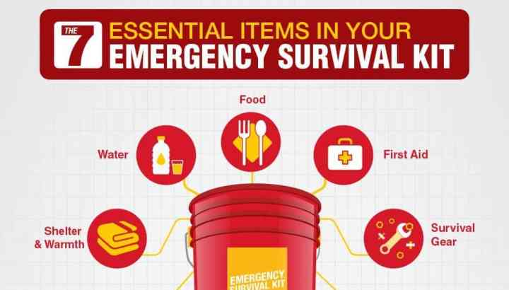 Seven essential items for survival kit