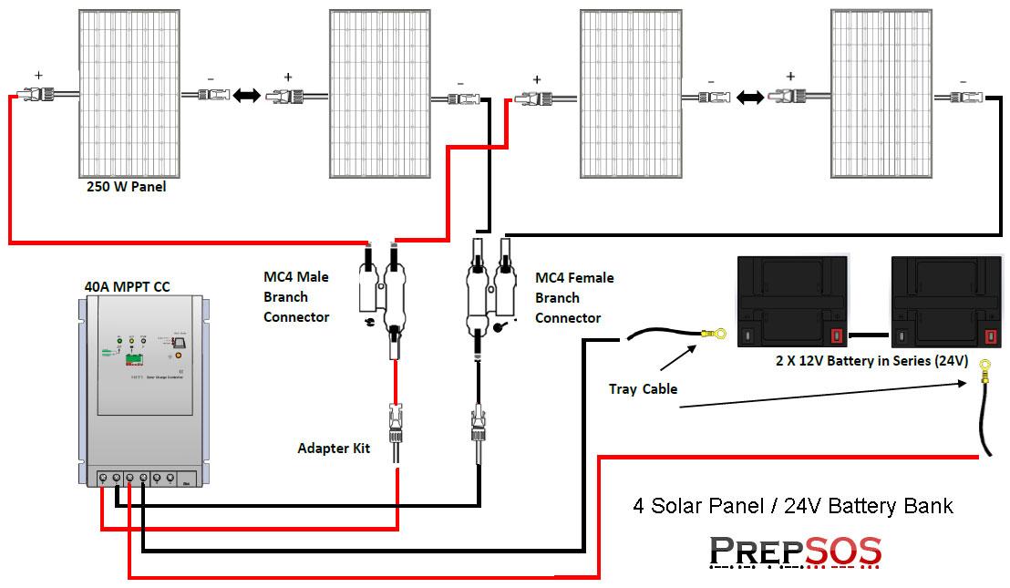 Renogy 1000W Polycrystalline Solar Panel Cabin Kit