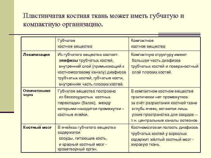 pregătire de histologie a țesutului conjunctiv neformat)