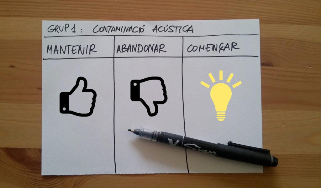 Hoja para dar feedback en presentaciones (en catalán)