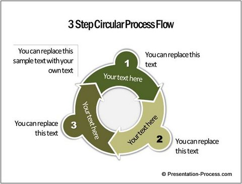 3 Step Circular Process Flow from PowerPoint CEO Pack 2