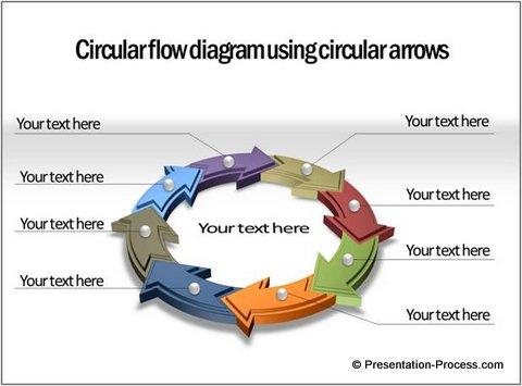 Circular Arrow Diagram from CEO Pack