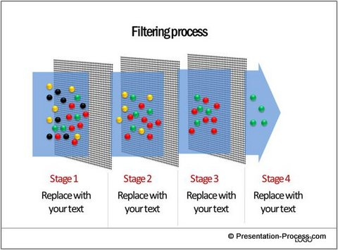 Filtering Process from CEO Pack