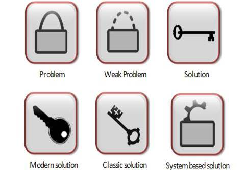 Icons from PowerPoint Diagrams CEO Pack
