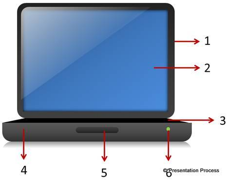 Parts of Laptop Graphic