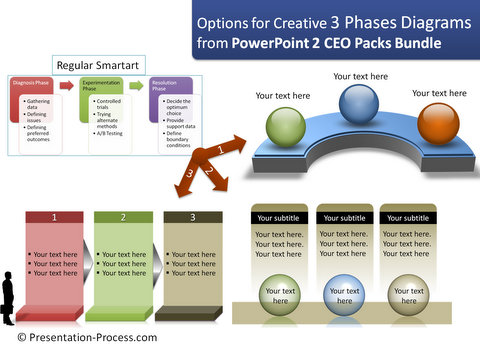 3 Phases diagram alternatives from PowerPoint 2 CEO pack Bundle