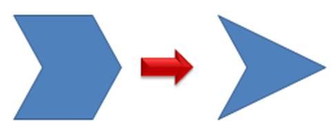 PowerPoint Idea Tutorial