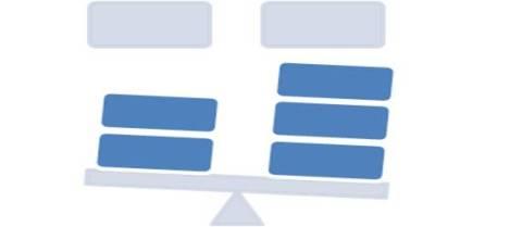 PowerPoint scales smartart