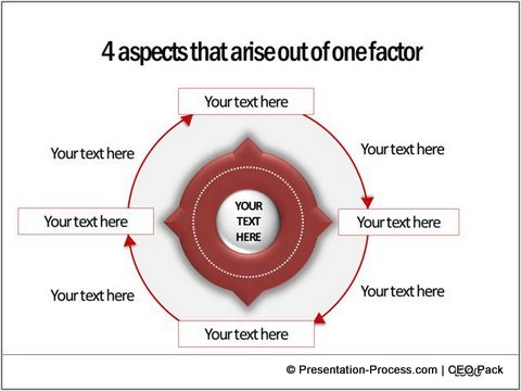 Creative Cycle Diagram