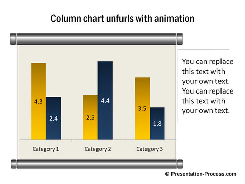 Column Chart on Scroll with Animation