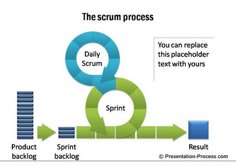 SCRUM from CEO Pack 1