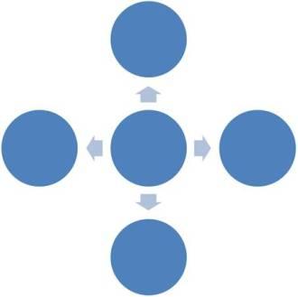 SmartArt Radial Graphic Basic