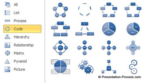 in-built cycle diagrams