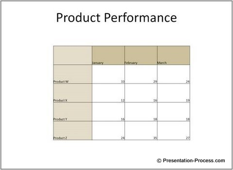 Paste Special Table in PowerPoint