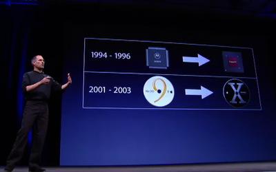 Steve Jobs presenting