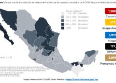 1 millón 588 mil 369 contagios y 137 mil 916 defunciones por COVID-19: SS