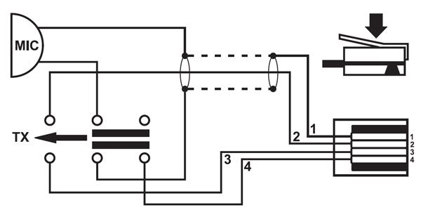 connector rj11 / 4 pins  micro wiring plug  usefuladvices