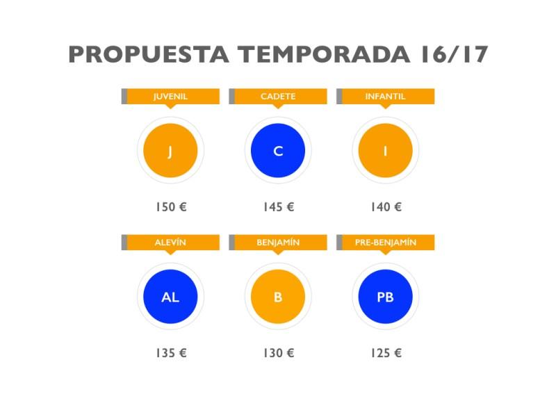 PRESENTACIÓN CLUBES CUOTAS JUGADORES 2016-2017.010