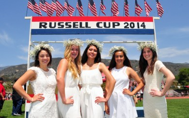 Russell Cup Results
