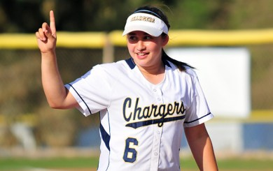 SFT: Sinskul goes deep twice in Charger win